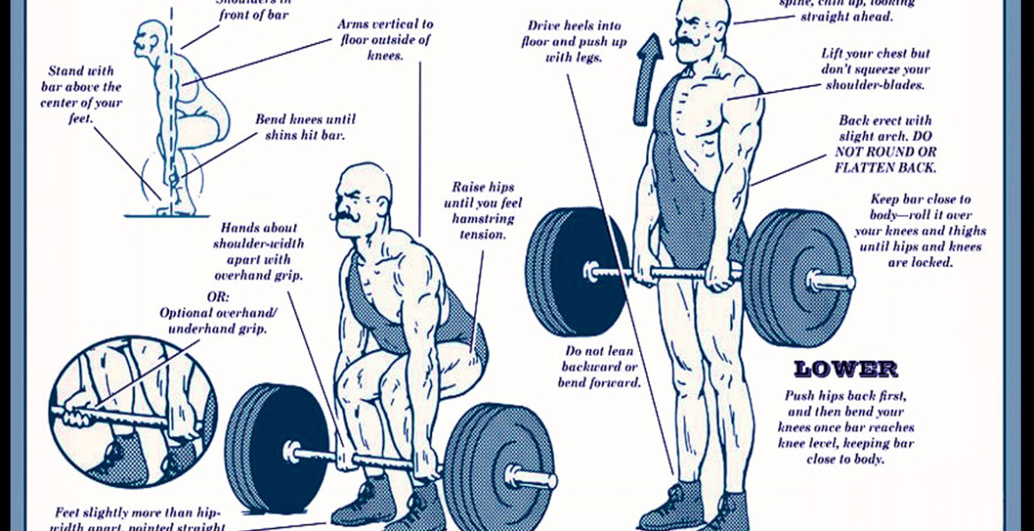 Bodybuilding Rules For A Proper Competition Deadlift